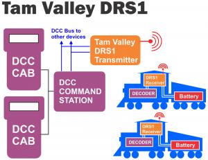 DRI_TV-DRS1