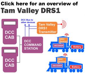 DRI_TV-DRS1_ClickOverview